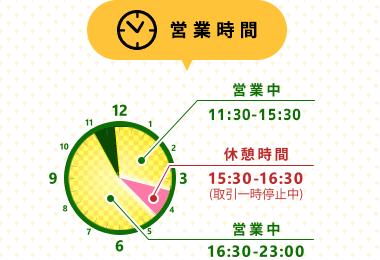 マツブシの営業時間(販売)は「11時50分~23時」で、その内「15時30分~16時30分」は休憩時間のためお取引を一時的に停止させていただいております。