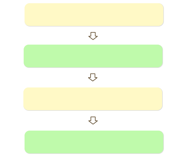 ゲームのアカウントデータの査定・買取手順