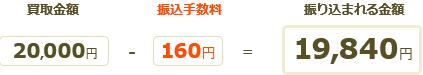 買取金額30,001から振込手数料270円を引いた、29,731円をお客さまの口座へお振り込みさせて頂いております。