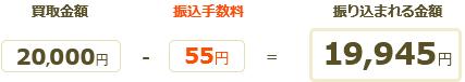 買取金額30,001から振込手数料54円を引いた、29,947円をお客さまの口座へお振り込みさせて頂いております。